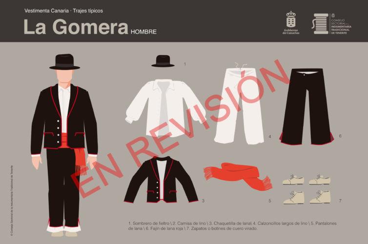La Gomera – Hombre