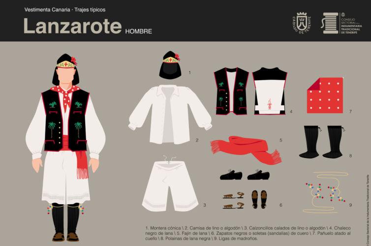 Lanzarote – Hombre
